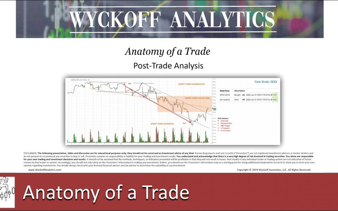 Anatomy of a Trade #35 – GPB/USD & EUR/USD