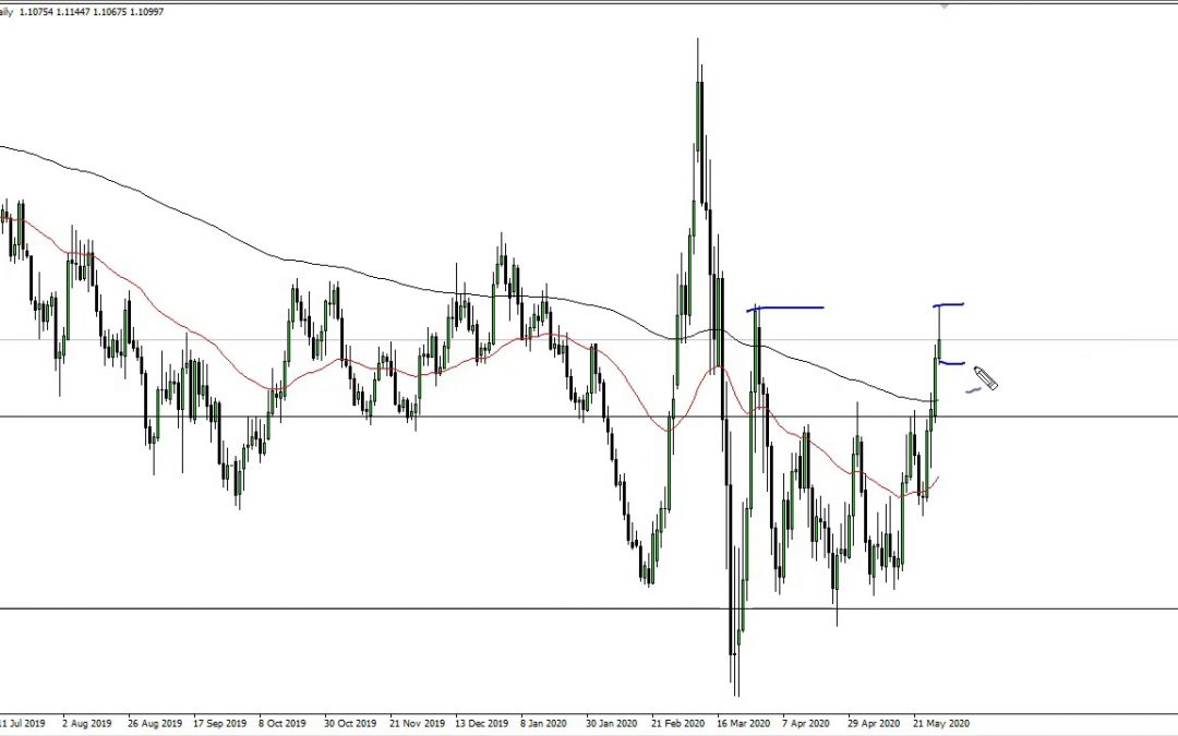 EUR/USD and GBP/USD Forecast June 1, 2020