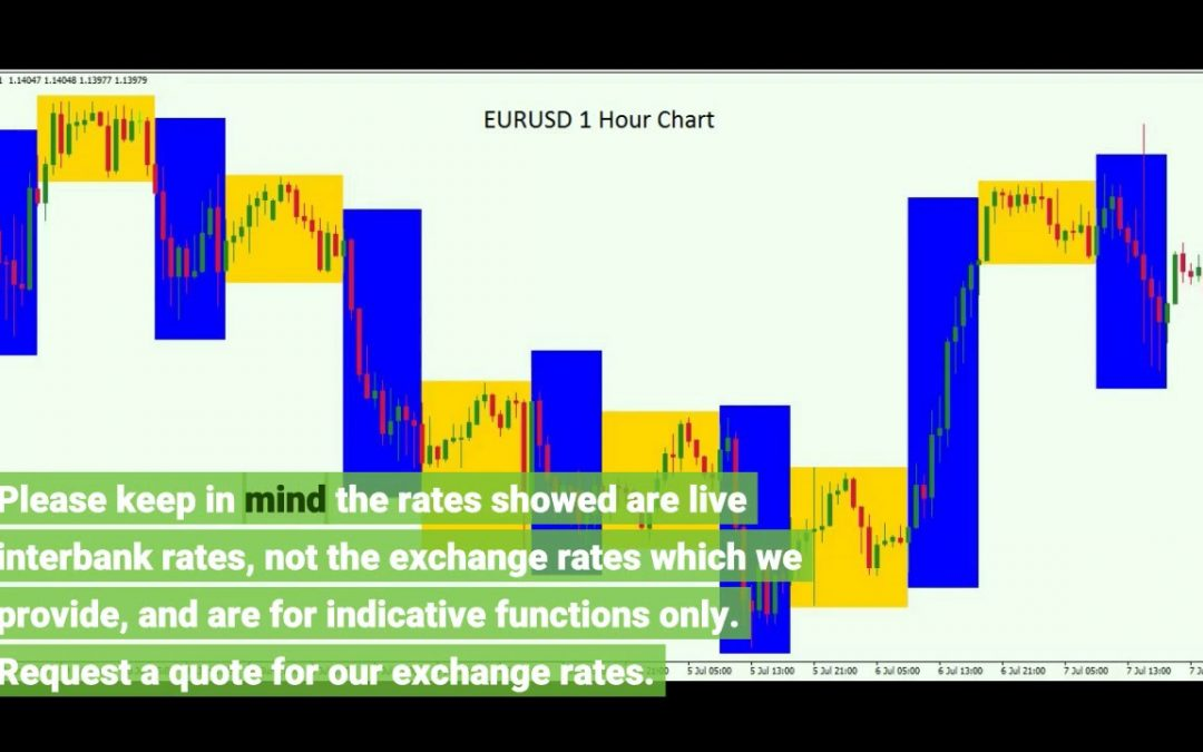 The 7-Second Trick For EUR/USD: Today's Live Exchange Rate Data, Chart, Statistics