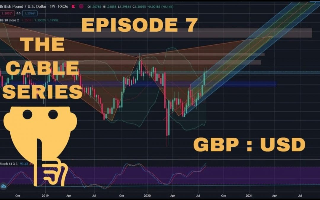 EPISODE 7 : THE CABLE SERIES : FOLLOWING GBP USD TECHNICAL PATTERNS & ANALYSIS : FOREX : CURRENCY