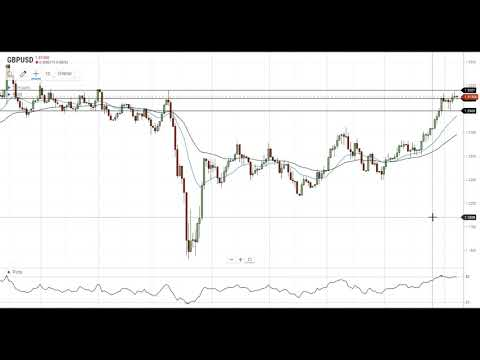 GBP/USD Technical Analysis For August 7, 2020 By FX Empire