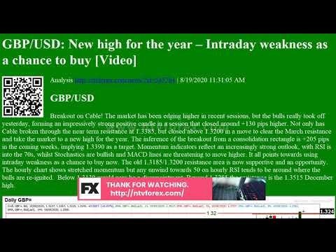 GBP USD New high for the year Intraday weakness as a chance to buy Video Analysis