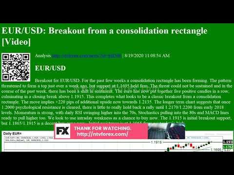 EUR USD Breakout from a consolidation rectangle Video Analysis