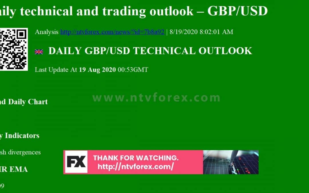 Daily technical and trading outlook GBP USD Analysis